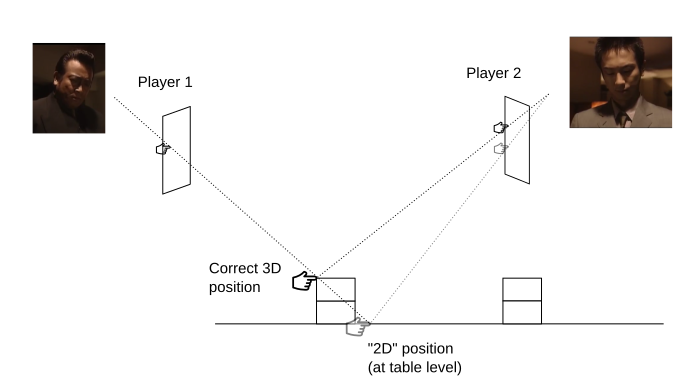 mouse positions for two players